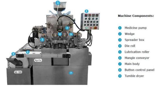 خط تولید کپسول ژلاتین نرم